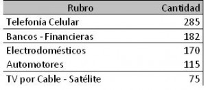 ranking defensa al consumidor